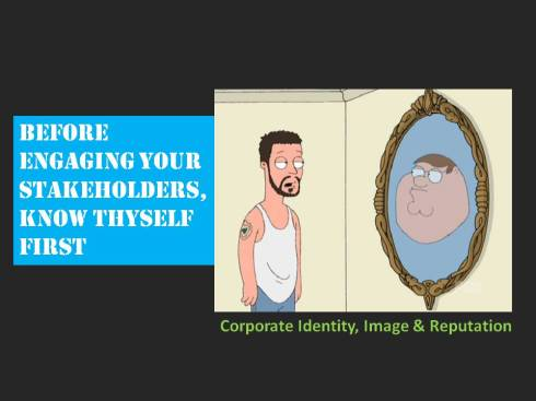knowing identity